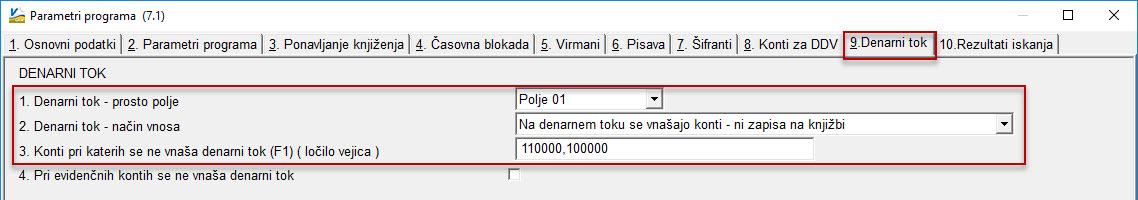 GKW_denarni_tok_2