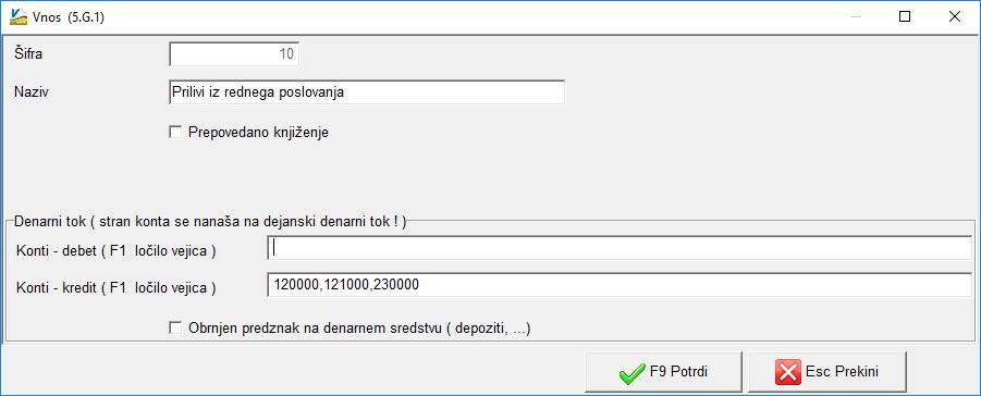 GKW_denarni_tok_4_5G1_postavka
