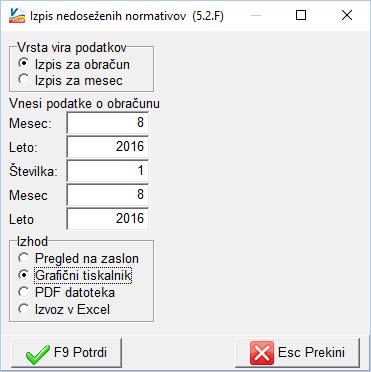 vrtec_52f_izpis-neizpolnjenih-normativov_slika1